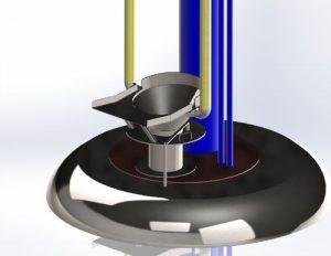Inerting systems for hazardous powder